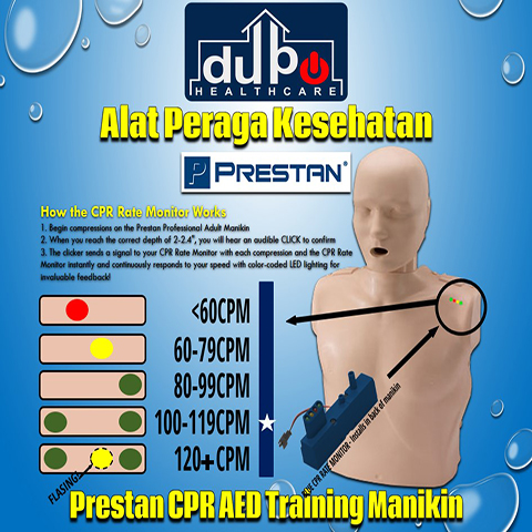 How the Prestan CPR Rate Monitor Works
